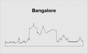 Skyline Bangalore Layout 1